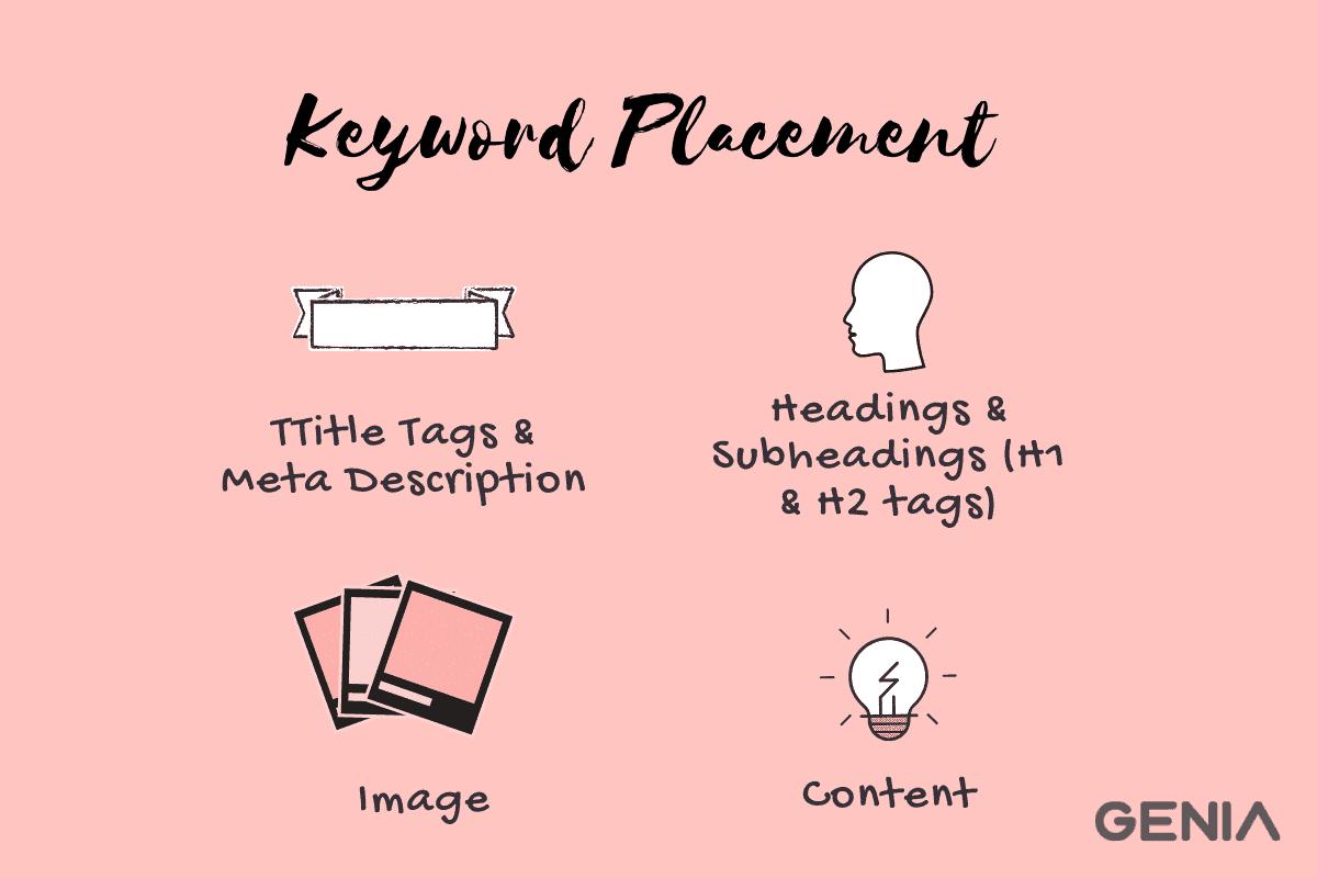 keyword placement strategies