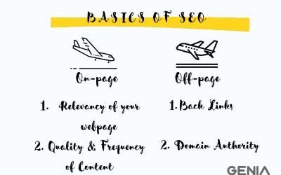 The DIY Guide: How to do SEO