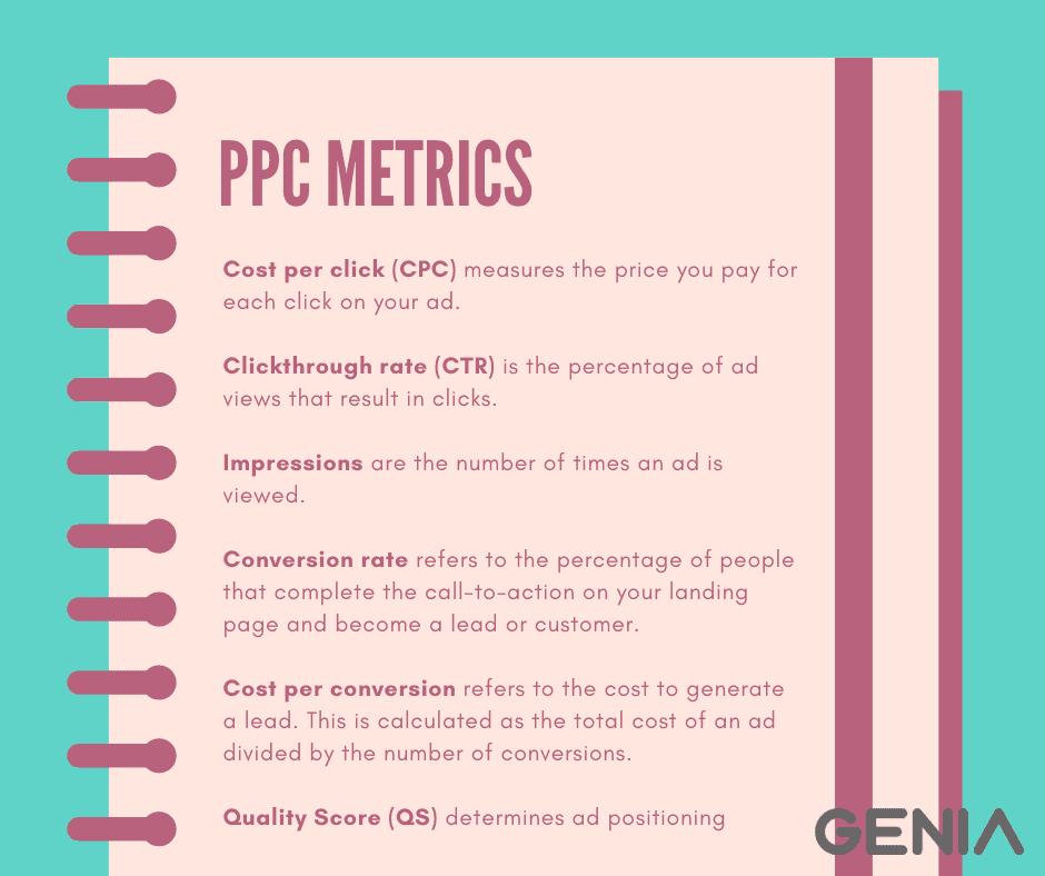 SEO vs PPC Stats