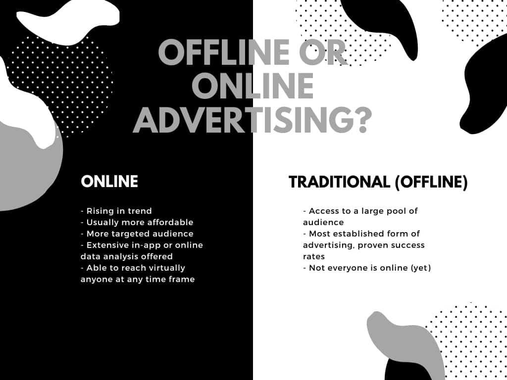 Online and offline advertising