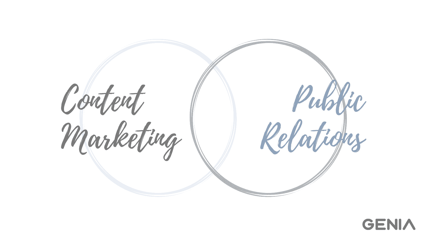content marketing and public relations