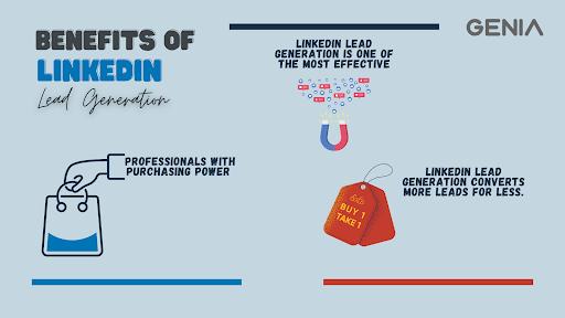 Benefits of LinkedIn Lead Generation