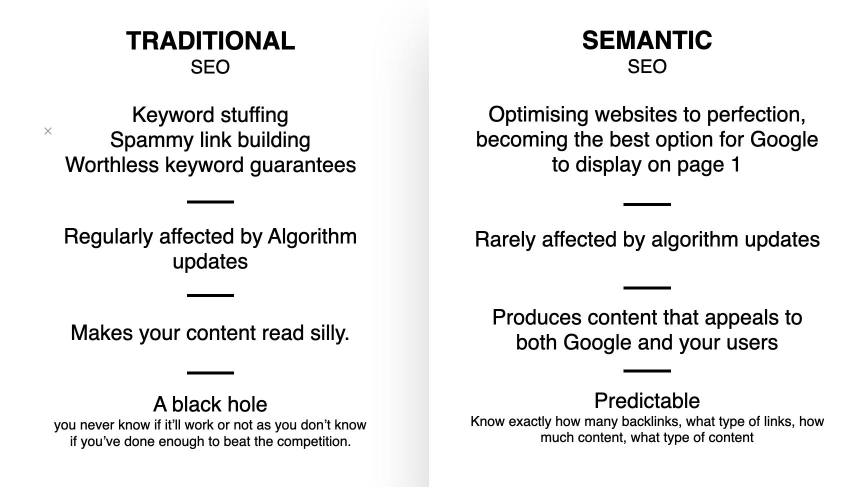 Semantic SEO vs Traditional SEO